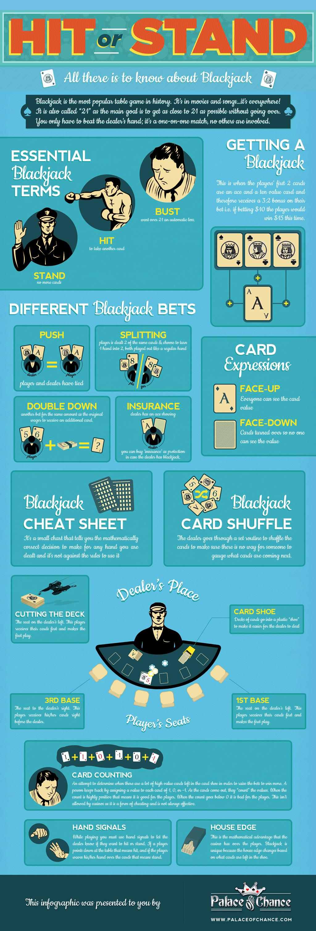 Infographic: Hit or Stand: all there is to know about Blackjack