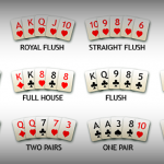 What are the hand rankings in poker?
