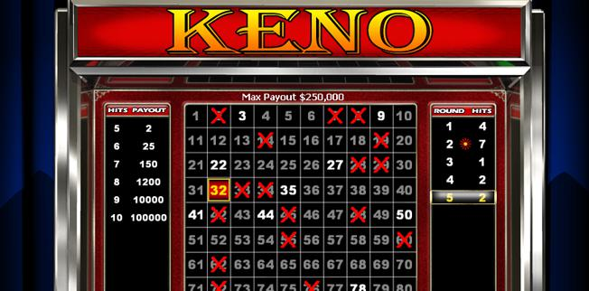 Top Secret Strategies to Win at Keno